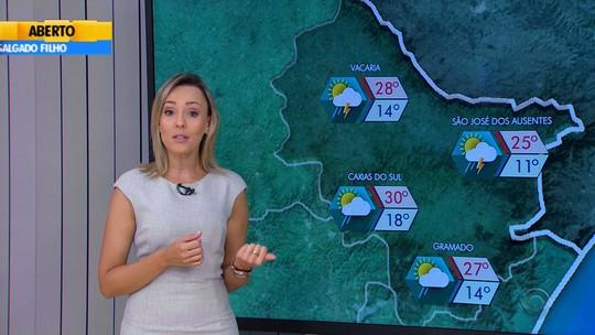 Segunda-feira tem possibilidade de chuva em partes do RS