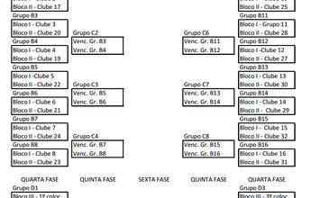 CBF divulga tabela, regulamento e grupos da Série D; confira os jogos