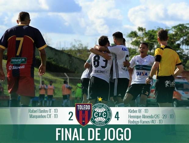 Toledo 2 x 4 Coritiba - 2017