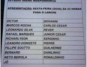 Lista de relacionados para o clássico (Foto: Fernando Martins / Globoesporte.com)