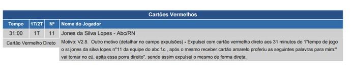 Súmula Guarani x ABC Jones carioca (Foto: Reprodução)
