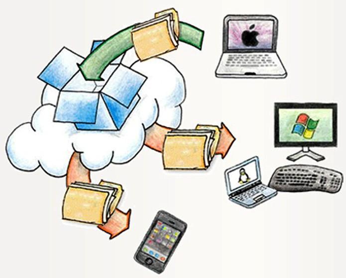 DropBox: veja como conseguir mais espaço gratis na nuvem (Foto: Reprodução/Dropbox)
