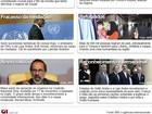 Coalizão internacional quer treinar e dar apoio a rebeldes sírios, diz jornal