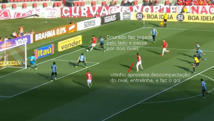 Vitinho Rodrigo Dourado Gre-Nal 408 Grêmio Inter  (Foto: Eduardo Moura/GloboEsporte.com)