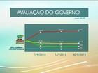Governo Dilma tem 69% de reprovação, diz Ibope