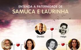 Entenda a paternidade de Samuca e Laurinha