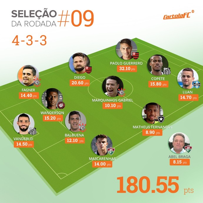 seleção da rodada 9 cartola fc (Foto: Infografia GloboEsporte.com)