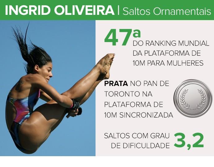 Ingrid-Oliveira--NANQUIM-003 (Foto: infoesporte)