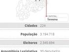 Bancada federal do Piauí tem 40% de renovação