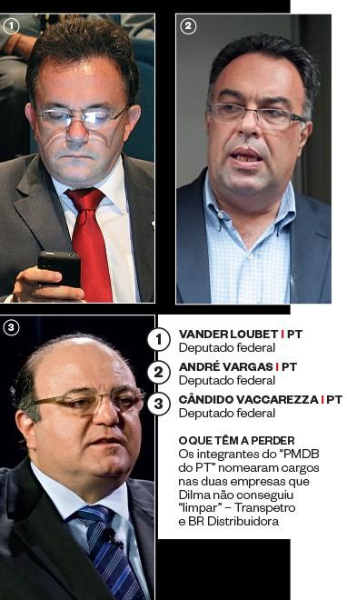 Vander Loubet, ANDRÉ VARGAS e CÂNDIDO VACCAREZZA (Foto: Reprodução, Juliana Knobel/Frame/AE e Alan Marques/Folhapress)