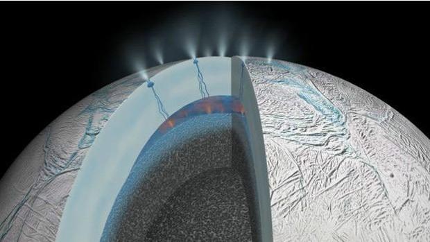 Cientistas esperam encontrar hidrogênio como prova da existência de vida (Foto: Nasa)