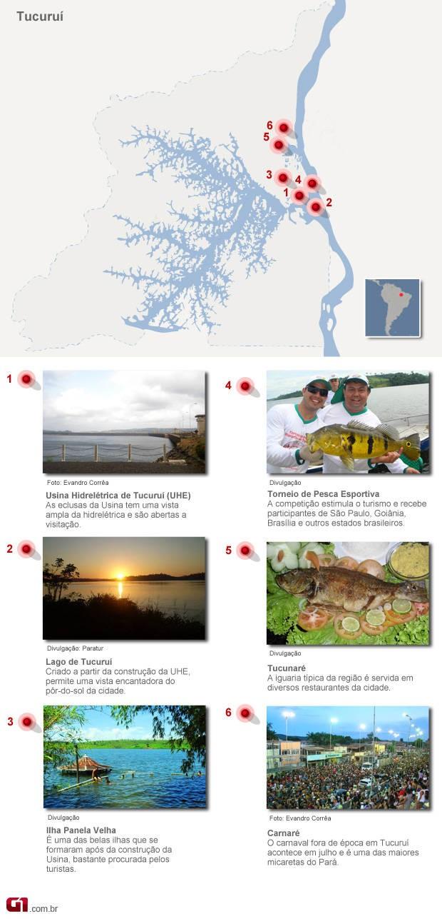 Infográfico Tucuruí Pontos Turísticos (Foto: Nathiel Moraes/G1)