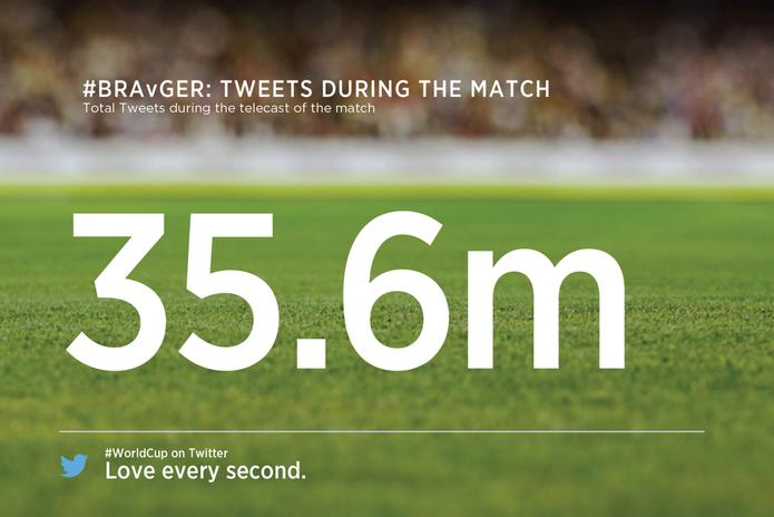 Brasil e Alemanha no Twitter somam 35,6 milhões de tuítes (Foto: Divulgação/Twitter)