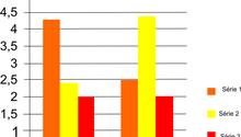 Aprenda a analisar gráficos nos vestibulares (Colégio Qi)