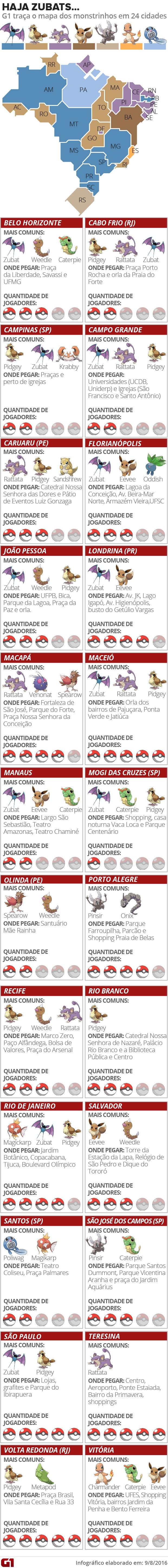 'Pokémon Go' pelo Brasil: G1 mostra mapa com pokéstops e monstrinhos (Foto: G1)