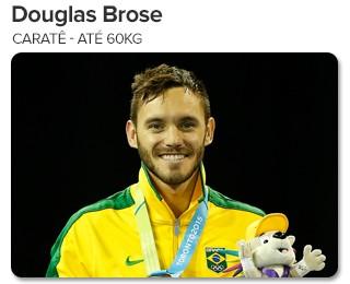 Peso do ouro - Douglas Brose (Foto: Editoria de Arte)