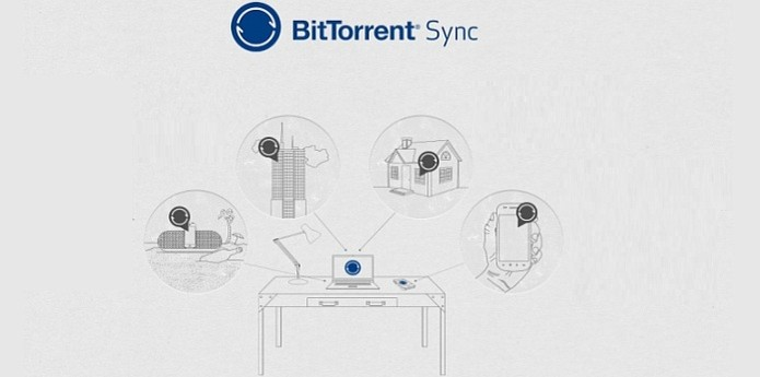 BitTorrent Sync é praticamente um Dropbox sem limites  (Foto: Divulgação)