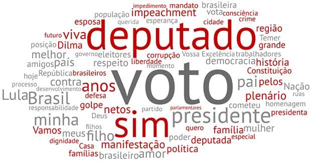 Nuvem de palavras mostra principais termos usados na sessão (Foto: Reprodução/Tagul)