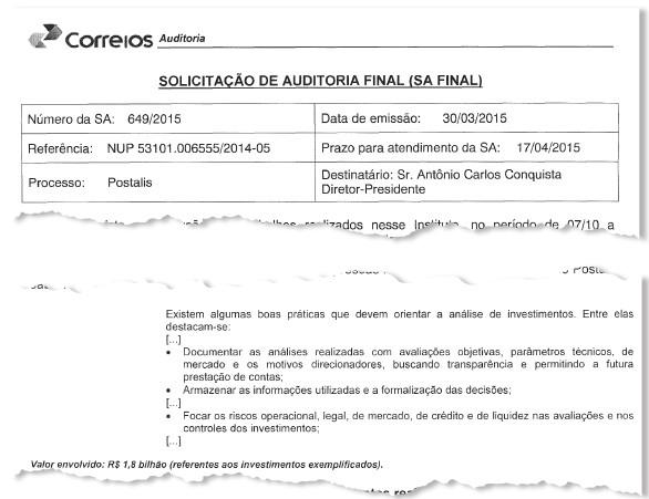 Auditoria dos Correios revela que não foram apresentados documentos sobre investimentos de R$ 1,8 bilhão do Postalis (Foto: Reprodução)