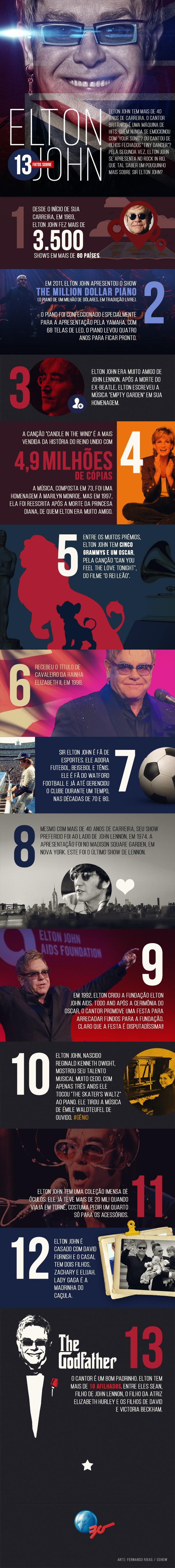 Elton John em 13 fatos (Foto: Arte Fernando Ribas)
