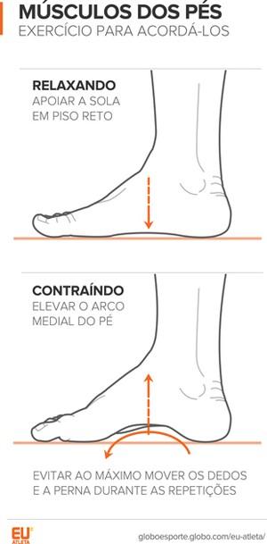 euatleta Raquel Castanharo info musculos dos pes (Foto: EU ATLETA)