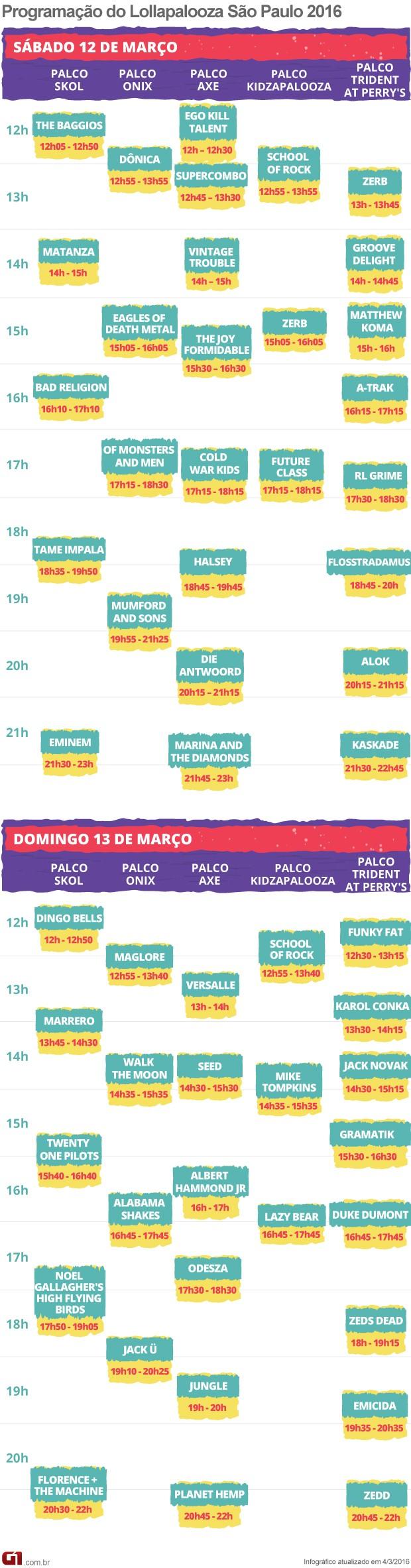 Programação do Lollapalooza 2016 (Foto: Arte/G1)