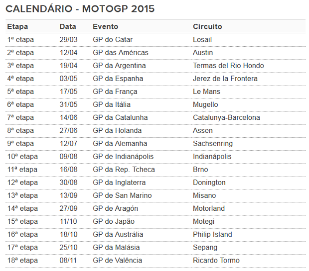 In this post you can see a calendar of Motogp in 2015.