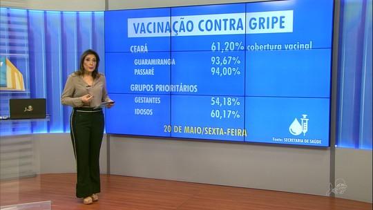 Sobe para 8 nº de mortes por H1N1 no CE; criança de um ano foi vítima