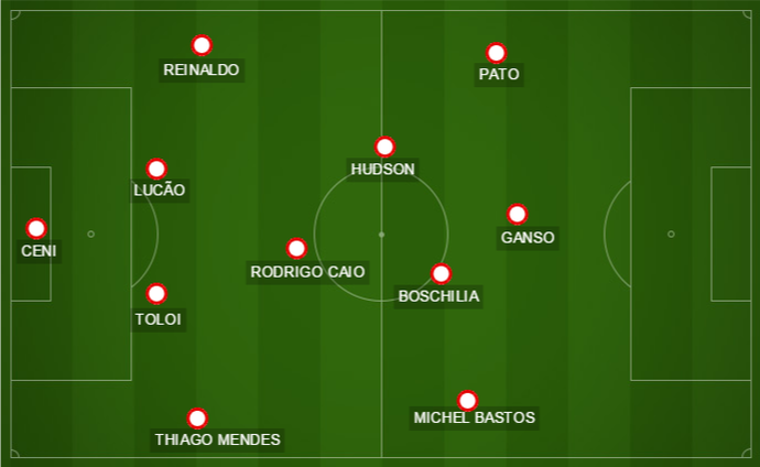 Time provável do São Paulo para o jogo desta quarta-feira (Foto: GloboEsporte.com)