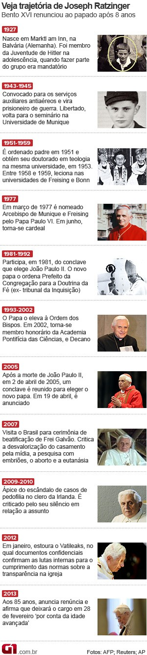 arte veja trajtetória do papa versao 2 (Foto: 1)