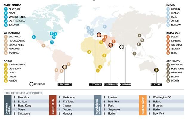 Estudo lista as cidades mais importantes para os ricos em cada continente  (Foto: Reprodução/Knight Frank)
