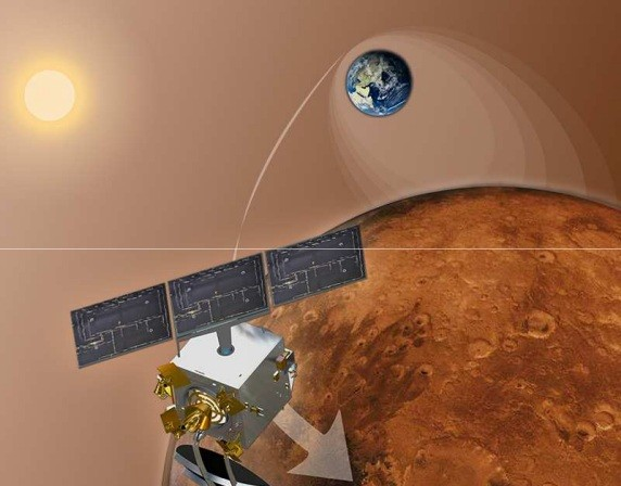 Concepção artística da sonda entrando na órbita de Marte (Foto: Reprodução)
