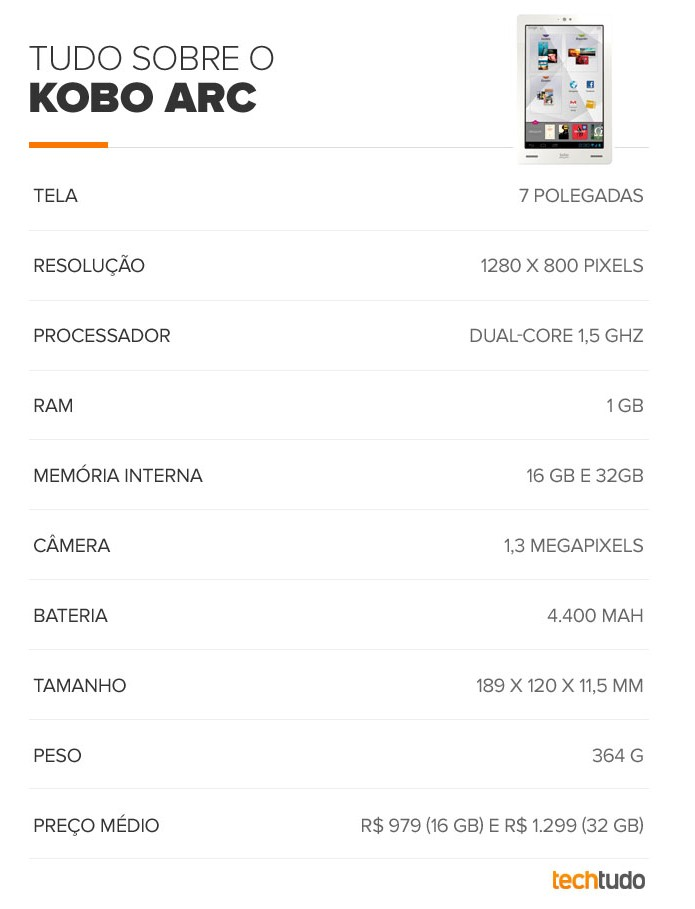 Tabela de especificações do Kobo Arc (Foto: Arte/TechTudo)
