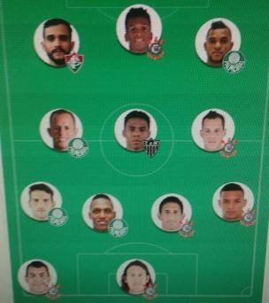 BLOG: Dicas rodada #9: Mescla de Palmeiras e Corinthians forma equipe ideal para fazer bonito no Cartola FC