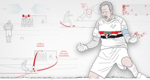 falta em 7 passos (arte esporte)