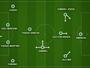 Análise: Palmeiras joga com reservas e honra aplausos após eliminação