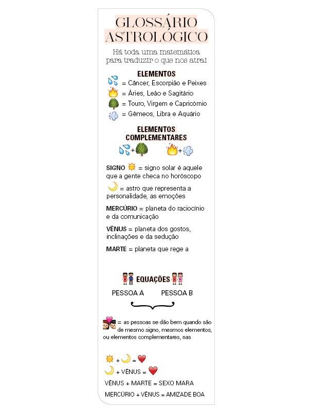 Glossário Astrológico (Foto: Divulgação)