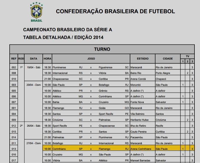 TABELA campeonato brasileiro jogo corinthians e flamengo itaquerão (Foto: CBF)