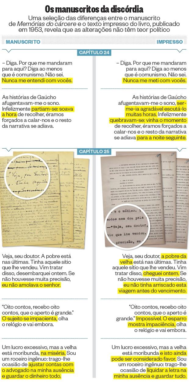 Os manuscritos da discórdia (Foto: Reprodução)