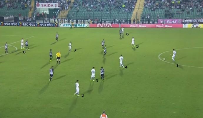 Em busca do gol da vitória, Santos atacou com oito jogadores contra uma retranca formada por nove  (Foto: GloboEsporte.com)