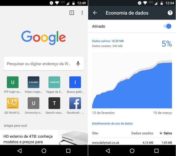 Chrome para Android tem ferramenta para economizar dados (Foto: Reprodução/Caio Bersot)
