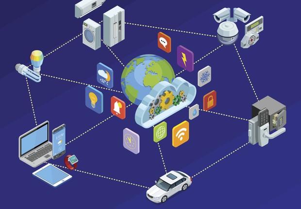 internet das coisas, tecnologia, conexão, iot (Foto: Thinkstock)
