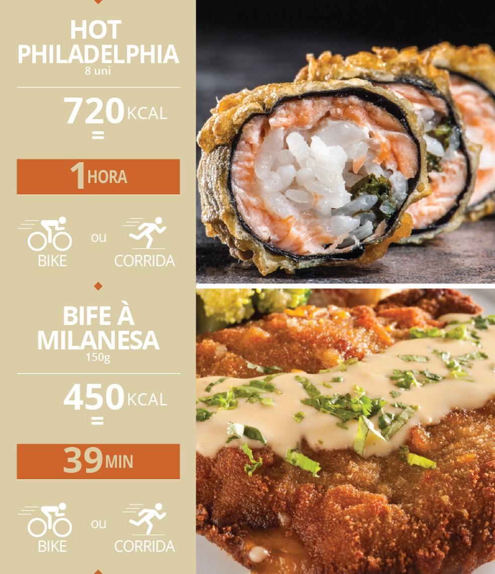 Hot philadelphia e bife à milanesa: escolhas ruins por quem quer emagrecer (Foto: Editoria de Arte/Eu Atleta)
