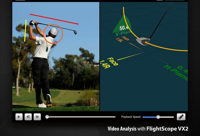 Flightscope X2 permitirá uma análise apurada do resultado da tacada (Foto: Reprodução)