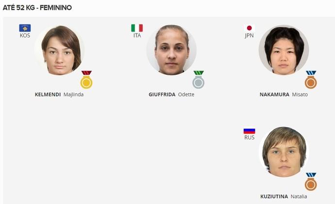 Pódio Feminino, judô, categoria até 52kg (Foto: GloboEsporte.com)