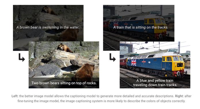 Exemplo divulgado pelo Google com descrições apuradas de imagens (Foto: Reprodução/Felipe Vinha)