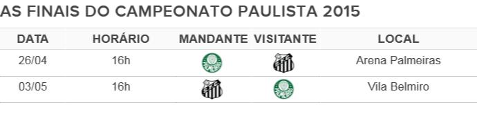 Finais do Paulistão 2015 (Foto: Reprodução)