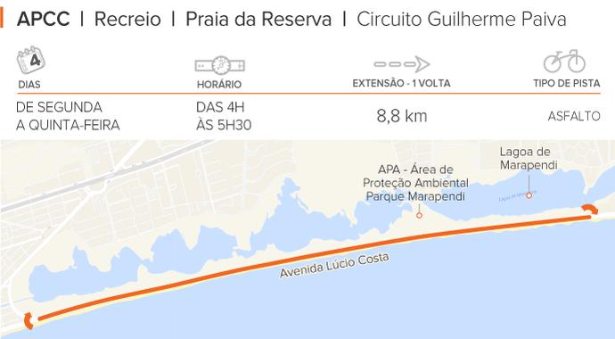 EuAtleta info mapa APCC Recreio_praia da Reserva (Foto: Eu Atleta)