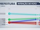 Russomanno tem 30%, Marta, 20%, e Doria, 17%, diz pesquisa Ibope