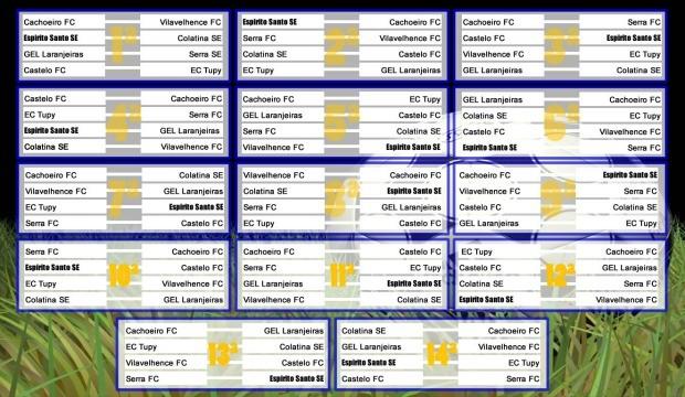 Suposta tabela da Série B do Campeonato Capixaba 2013 (Foto: Reprodução/Site oficial do Esse)